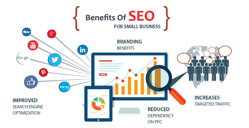 The business advantage of SEO